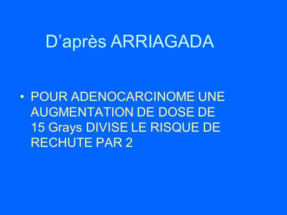 Daprès ARRIAGADA POUR ADENOCARCINOME UNE AUGMENTATION DE DOSE DE 15 Grays DIVISE LE RISQUE DE RECHUTE PAR 2