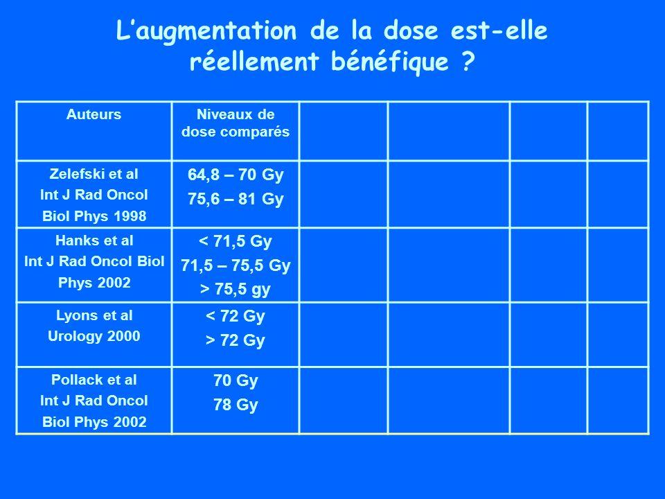 Laugmentation de la dose est-elle réellement bénéfique ? AuteursNiveaux de dose comparés Zelefski et al Int J Rad Oncol Biol Phys 1998 64,8 – 70 Gy 75