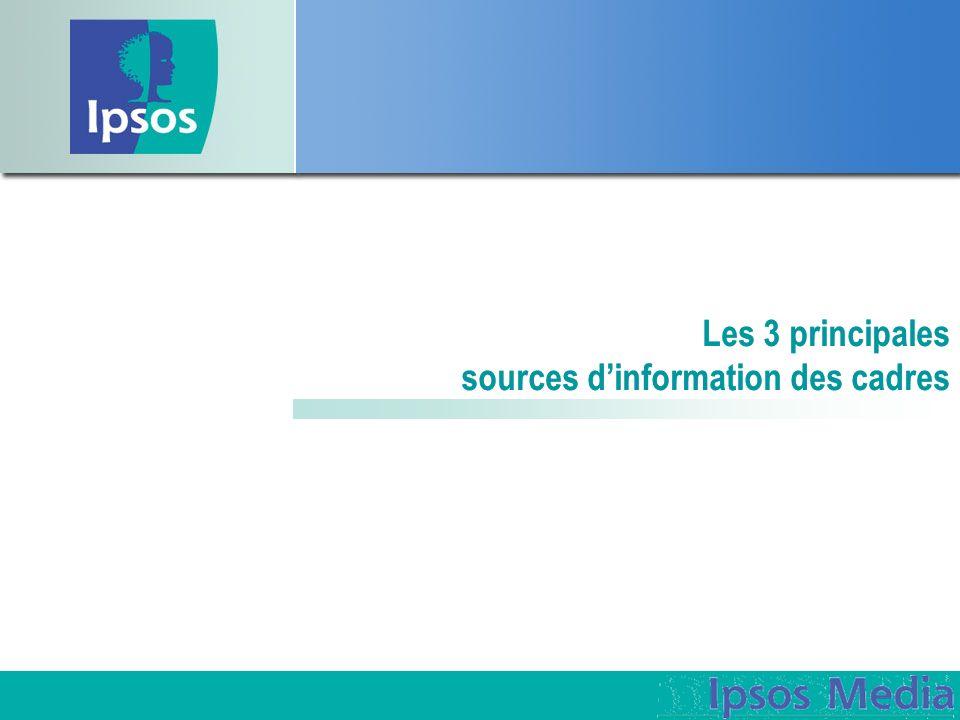 Les 3 principales sources dinformation des cadres