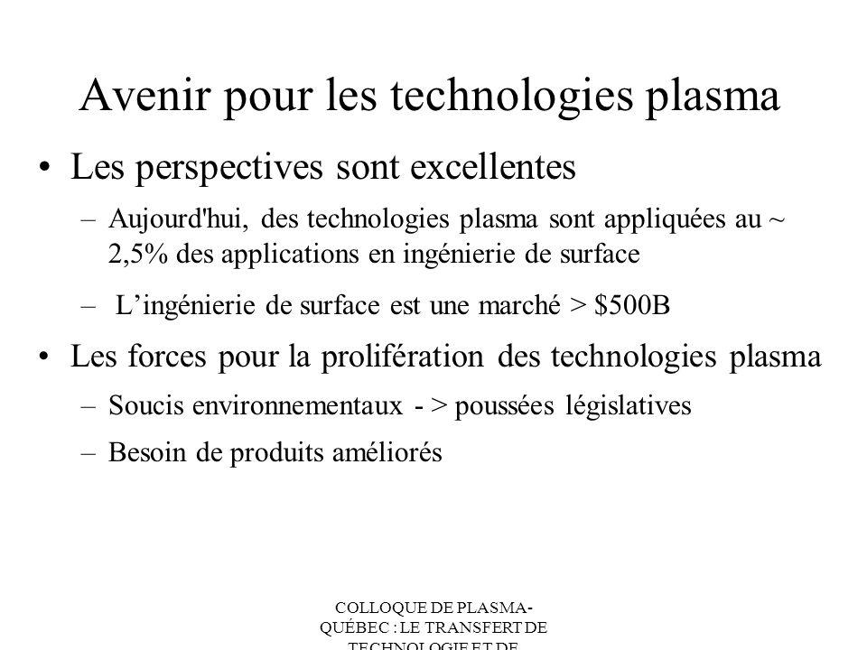 COLLOQUE DE PLASMA- QUÉBEC : LE TRANSFERT DE TECHNOLOGIE ET DE CONNAISSANCES Avenir pour les technologies plasma Les perspectives sont excellentes –Au