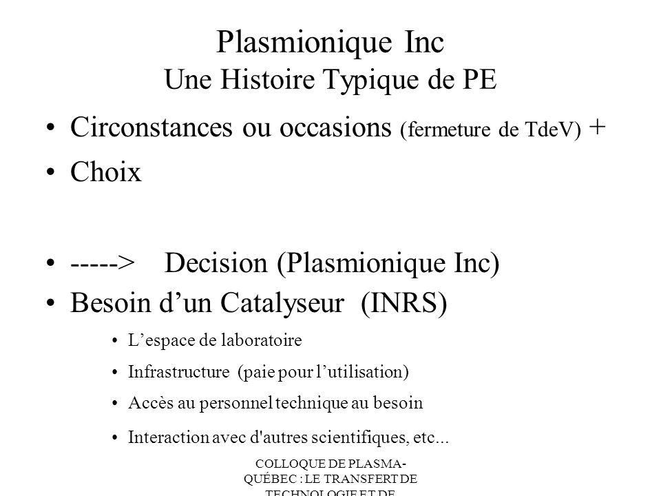 COLLOQUE DE PLASMA- QUÉBEC : LE TRANSFERT DE TECHNOLOGIE ET DE CONNAISSANCES Plasmionique Inc Une Histoire Typique de PE Circonstances ou occasions (f