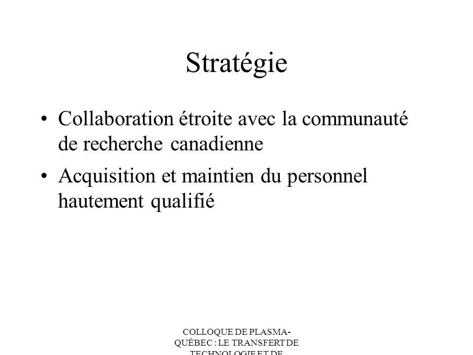 COLLOQUE DE PLASMA- QUÉBEC : LE TRANSFERT DE TECHNOLOGIE ET DE CONNAISSANCES Stratégie Collaboration étroite avec la communauté de recherche canadienn