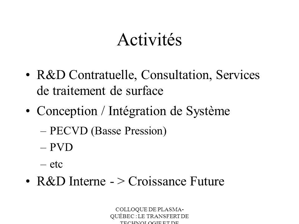 COLLOQUE DE PLASMA- QUÉBEC : LE TRANSFERT DE TECHNOLOGIE ET DE CONNAISSANCES Activités R&D Contratuelle, Consultation, Services de traitement de surfa