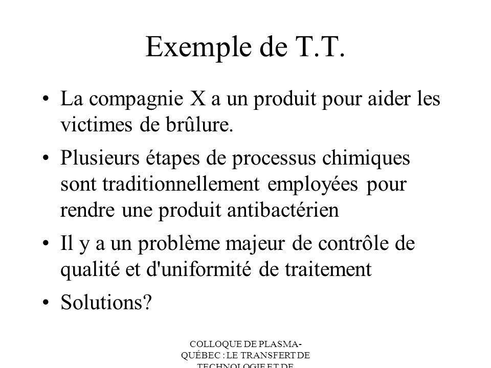 COLLOQUE DE PLASMA- QUÉBEC : LE TRANSFERT DE TECHNOLOGIE ET DE CONNAISSANCES Exemple de T.T. La compagnie X a un produit pour aider les victimes de br