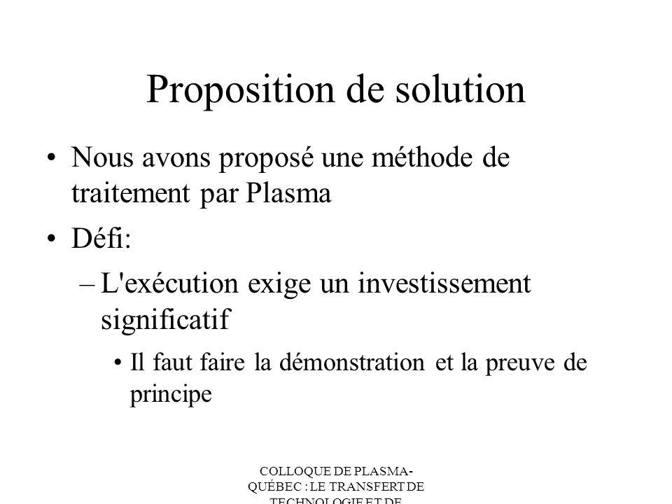 COLLOQUE DE PLASMA- QUÉBEC : LE TRANSFERT DE TECHNOLOGIE ET DE CONNAISSANCES Proposition de solution Nous avons proposé une méthode de traitement par