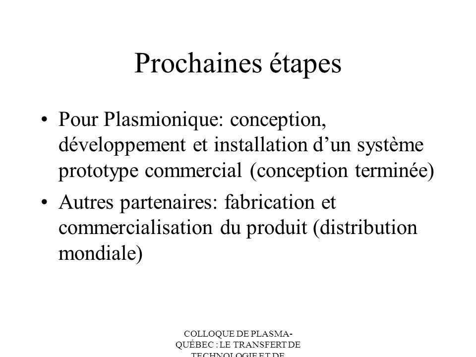 COLLOQUE DE PLASMA- QUÉBEC : LE TRANSFERT DE TECHNOLOGIE ET DE CONNAISSANCES Prochaines étapes Pour Plasmionique: conception, développement et install