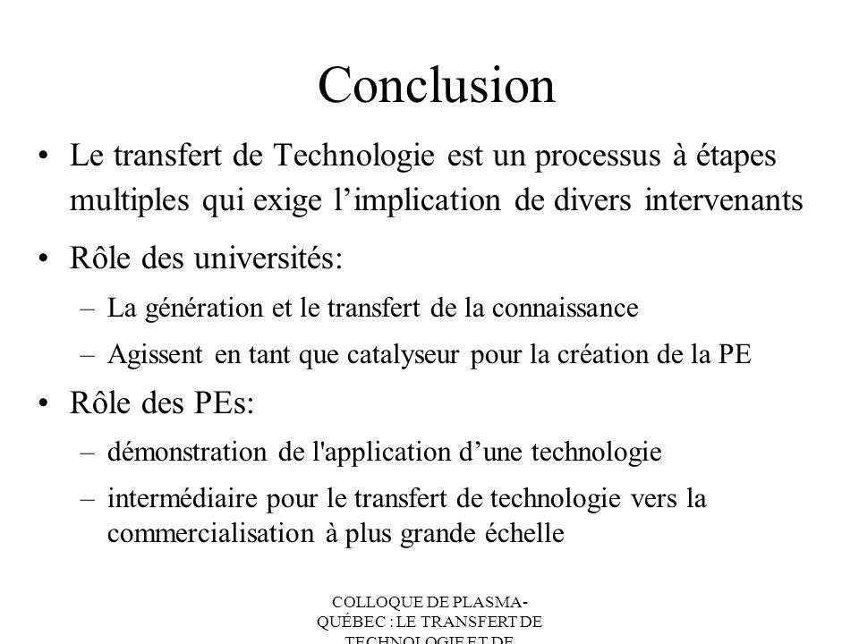 COLLOQUE DE PLASMA- QUÉBEC : LE TRANSFERT DE TECHNOLOGIE ET DE CONNAISSANCES Conclusion Le transfert de Technologie est un processus à étapes multiple