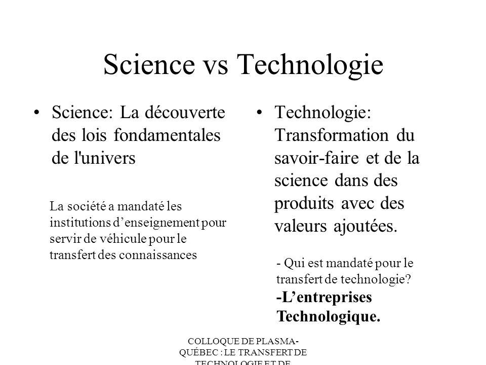 COLLOQUE DE PLASMA- QUÉBEC : LE TRANSFERT DE TECHNOLOGIE ET DE CONNAISSANCES Science vs Technologie Science: La découverte des lois fondamentales de l