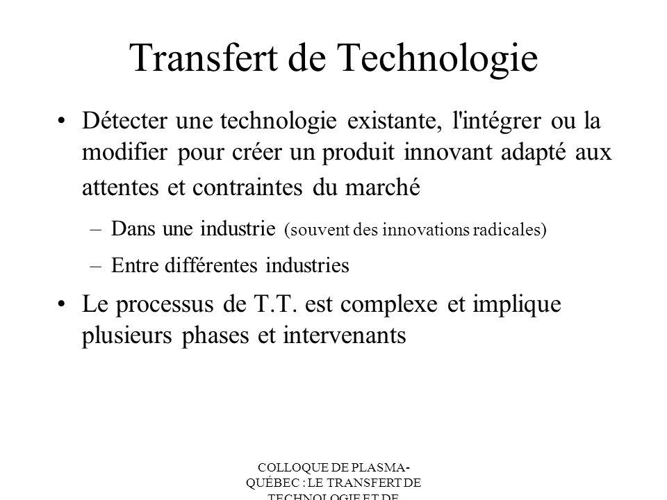 COLLOQUE DE PLASMA- QUÉBEC : LE TRANSFERT DE TECHNOLOGIE ET DE CONNAISSANCES Transfert de Technologie Détecter une technologie existante, l'intégrer o