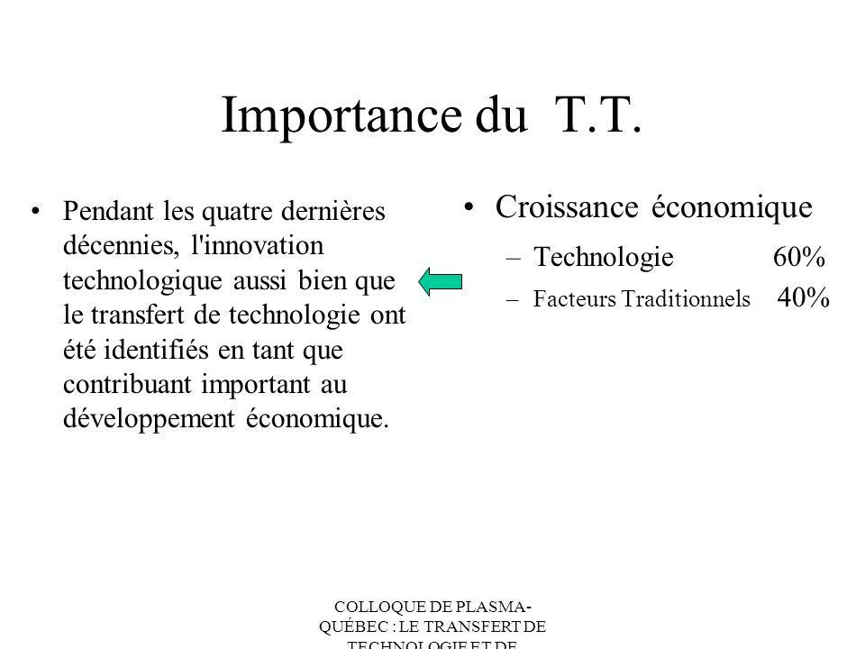 COLLOQUE DE PLASMA- QUÉBEC : LE TRANSFERT DE TECHNOLOGIE ET DE CONNAISSANCES Importance du T.T. Pendant les quatre dernières décennies, l'innovation t