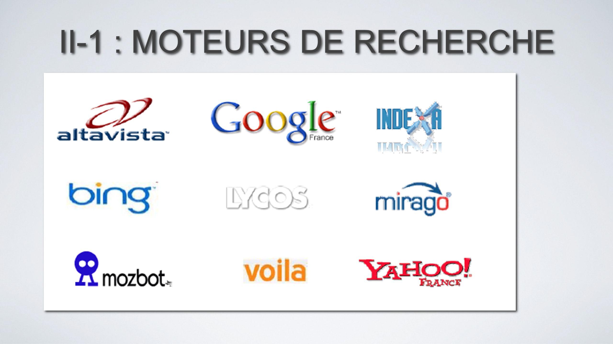 II-1 : MOTEURS DE RECHERCHE