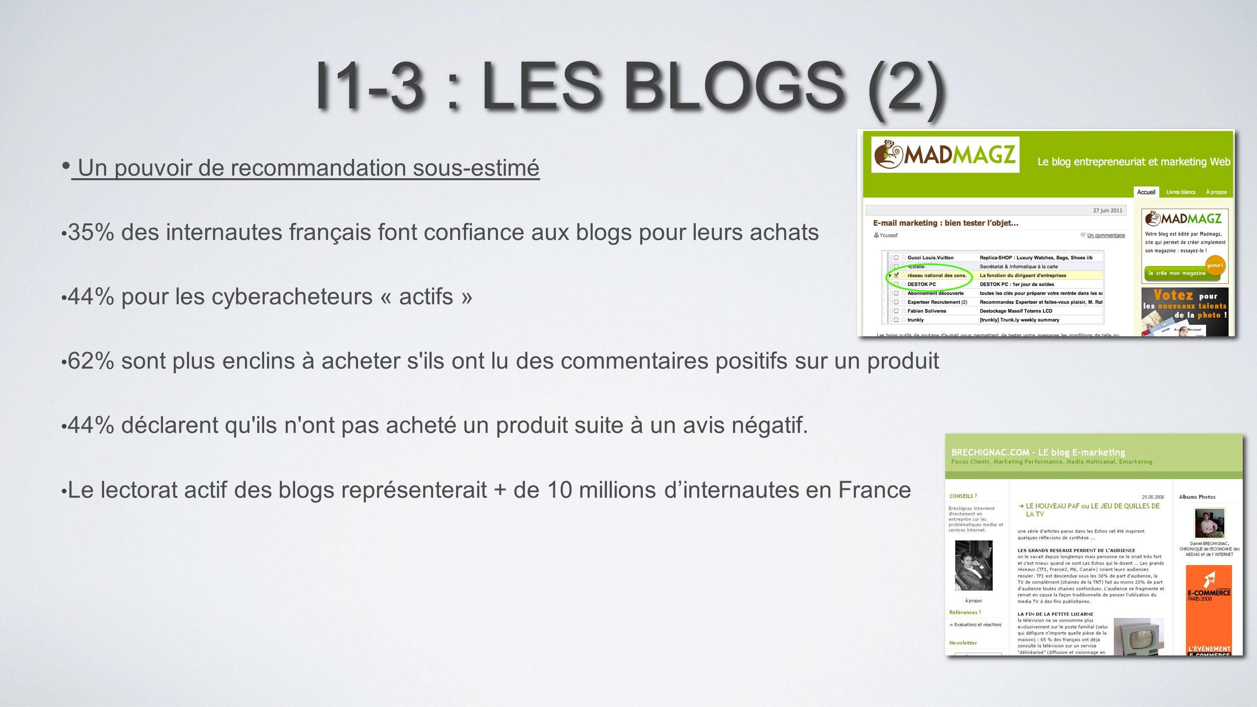 I1-3 : LES BLOGS (2) Un pouvoir de recommandation sous-estimé 35% des internautes français font confiance aux blogs pour leurs achats 44% pour les cyb