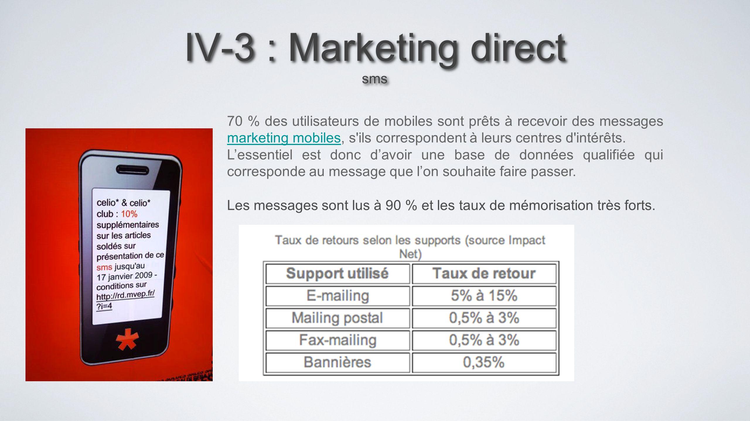 IV-3 : Marketing direct sms 70 % des utilisateurs de mobiles sont prêts à recevoir des messages marketing mobiles, s'ils correspondent à leurs centres