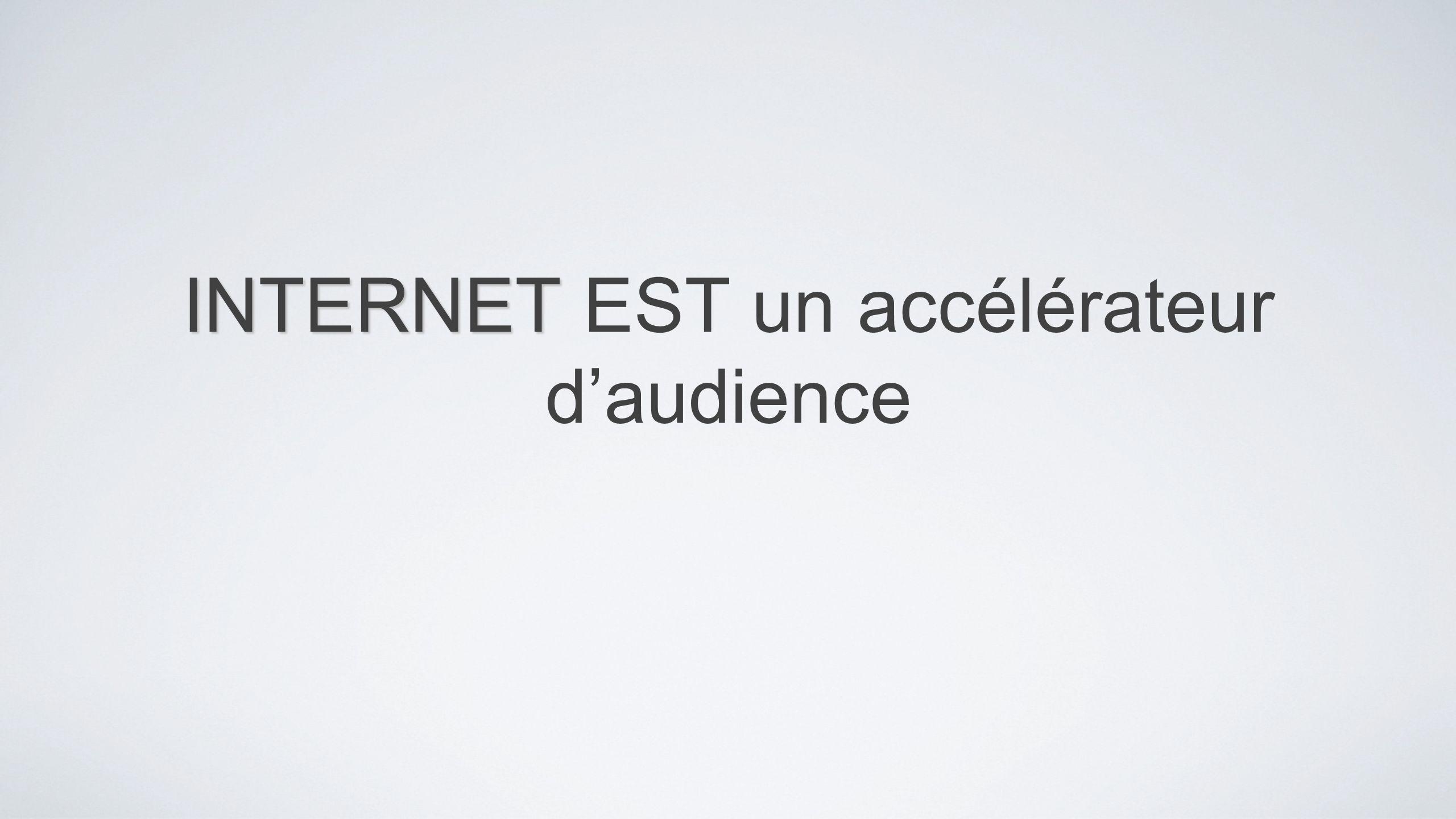 INTERNET INTERNET EST un accélérateur daudience