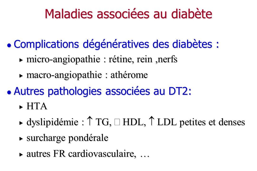 RCVA et diabète Haffner SM, NEJM, 1998; 339: 229-234.