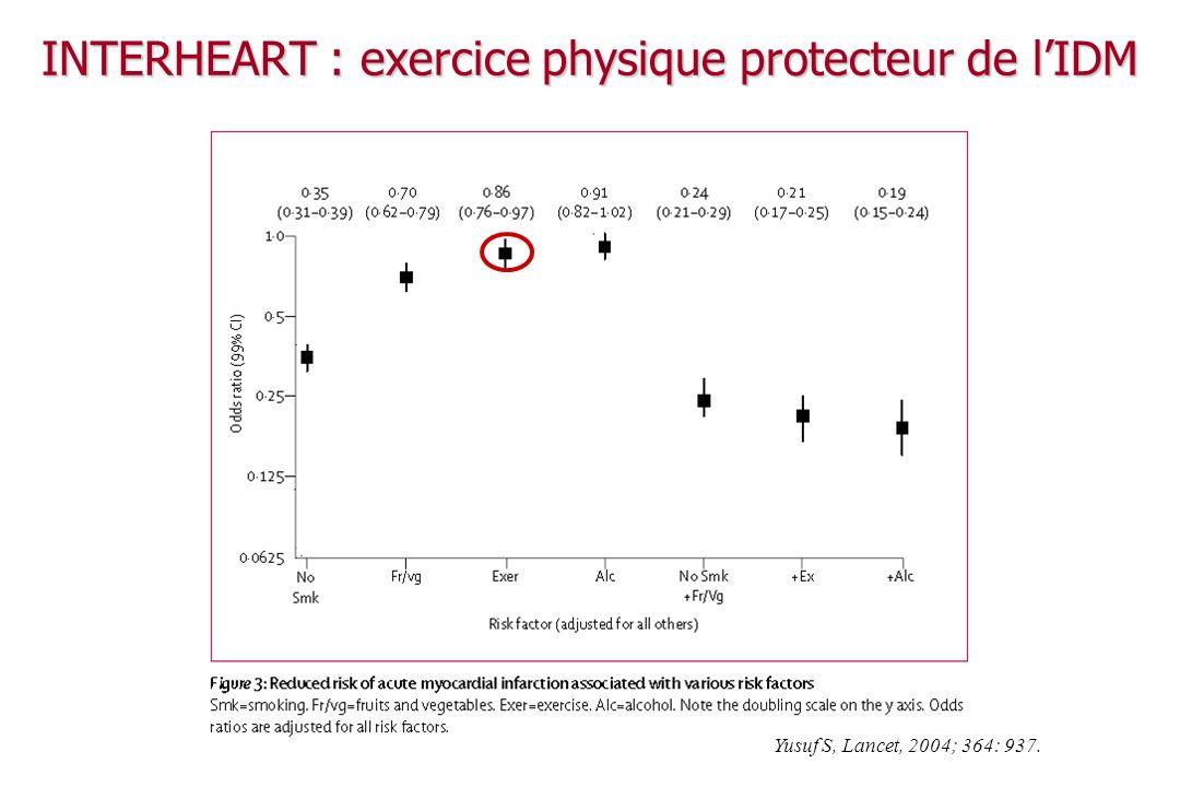 Mesures hygiéno-diététiques et diabète Lexercice physique Impacts physiologiques et métaboliques