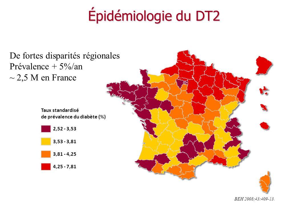 Age et Prévalence du Diabète traité BEH 2008