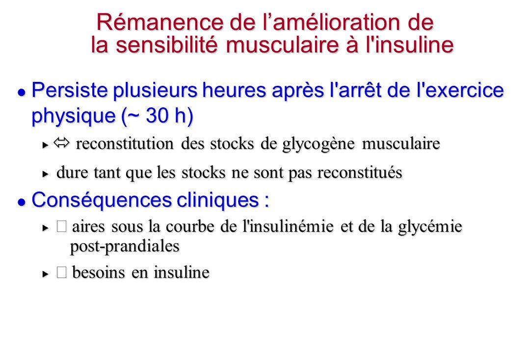 Autres améliorations métaboliques induites par l exercice physique Stefanick ML, NEJM, 1998; 339: 12.