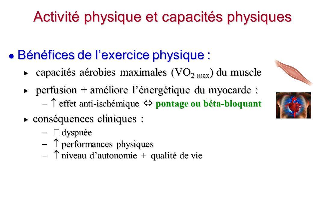 Mesures hygiéno-diététiques et diabète Lexercice physique Impacts physiologiques et métaboliques Impacts cliniques