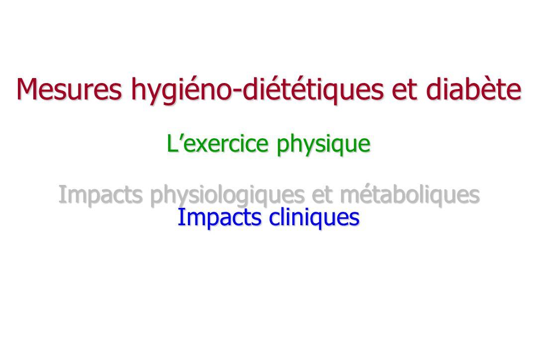 Prévention du DT2 par lexercice physique Effet favorable de l exercice physique dans la prévention du DT2 : Effet favorable de l exercice physique dans la prévention du DT2 : études prospectives concordantes, H, F, âge (25 - 74 ans), ± troubles du métabolisme glucidique études prospectives concordantes, H, F, âge (25 - 74 ans), ± troubles du métabolisme glucidique effet dose-réponse ; pas deffet seuil effet dose-réponse ; pas deffet seuil ~ 50 % de réduction d incidence du DT2 ~ 50 % de réduction d incidence du DT2 exercice physique régulier (vie courante / sport) exercice physique régulier (vie courante / sport) plus efficace si risque des sujets était plus élevé au départ plus efficace si risque des sujets était plus élevé au départ plus efficace si niveau d activité physique est plus élevé plus efficace si niveau d activité physique est plus élevé persiste même après ajustement sur les autres facteurs causaux persiste même après ajustement sur les autres facteurs causaux