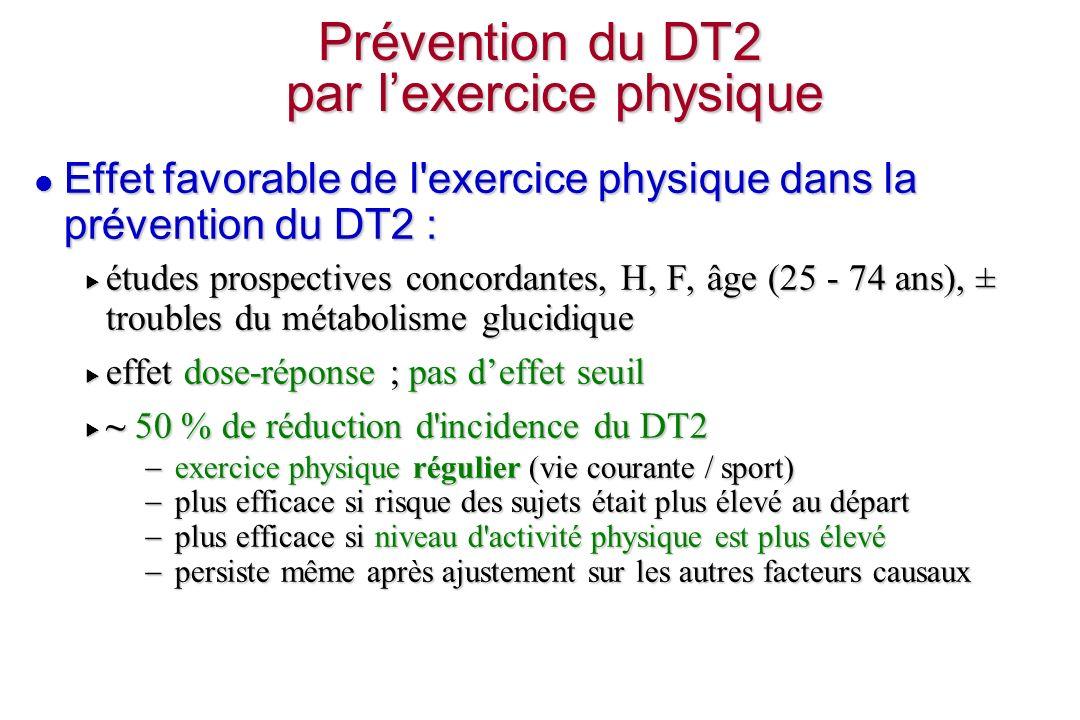 Exercice physique et prévention du diabète Diabetes Prevention Program Resaerch Group NEJM, 2002; 346: 393-403.