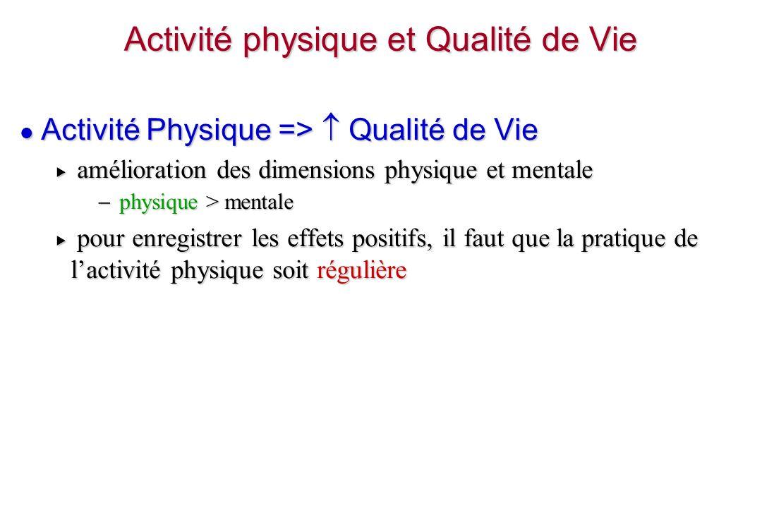 Exercice physique et DT2