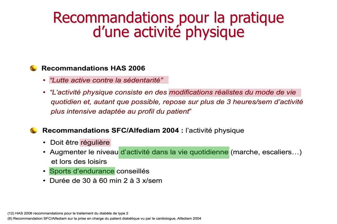 Quel type dactivité physique ? Manson JE, NEJM, 1999; 341: 650