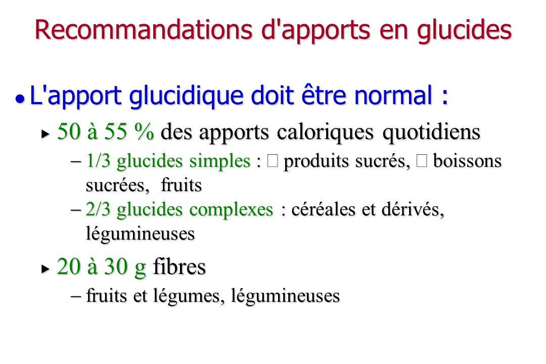 Excès alimentaires en glucides et lipides sanguins Un excès de glucides alimentaires (> 60 %) : Un excès de glucides alimentaires (> 60 %) : synthèse hépatiques des TG synthèse hépatiques des TG HDL HDL LDL petites et denses : athérogènes + + LDL petites et denses : athérogènes + + Ce profil lipidique athérogène est d autant plus fréquemment rencontré qu il existe : Ce profil lipidique athérogène est d autant plus fréquemment rencontré qu il existe : une insulino résistance : DNID, surcharge pondérale une insulino résistance : DNID, surcharge pondérale une proportion élevée de glucides simples dans l alimentation (boissons et aliments sucrés) une proportion élevée de glucides simples dans l alimentation (boissons et aliments sucrés)
