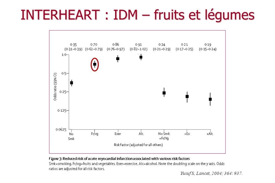 Mesures hygiéno-diététiques et diabète Lexercice physique La diététique La réduction du poids Lapport glucidique Lapport lipidique