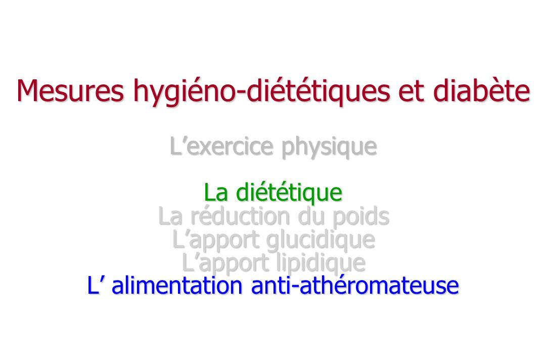 L alimentation anti-athéromateuse Objectif = limiter la progression de la plaque et/ou la thrombose Objectif = limiter la progression de la plaque et/ou la thrombose consommation de fibres (solubles) : consommation de fibres (solubles) : cholestérolémie, insulinémie cholestérolémie, insulinémie consommation d anti-oxydants : consommation d anti-oxydants : Vit C, Sélénium : fruits et légumes Vit C, Sélénium : fruits et légumes Vit A (caroténoïdes) : fruits et légumes Vit A (caroténoïdes) : fruits et légumes poly-phénols : vin rouge, huile d olive poly-phénols : vin rouge, huile d olive phyto-stérols : huile d olive, fruits et légumes phyto-stérols : huile d olive, fruits et légumes consommation régulière et modérée d alcool (~ 20 g/j) : HDL, aggrégabilité plaquettes consommation régulière et modérée d alcool (~ 20 g/j) : HDL, aggrégabilité plaquettes