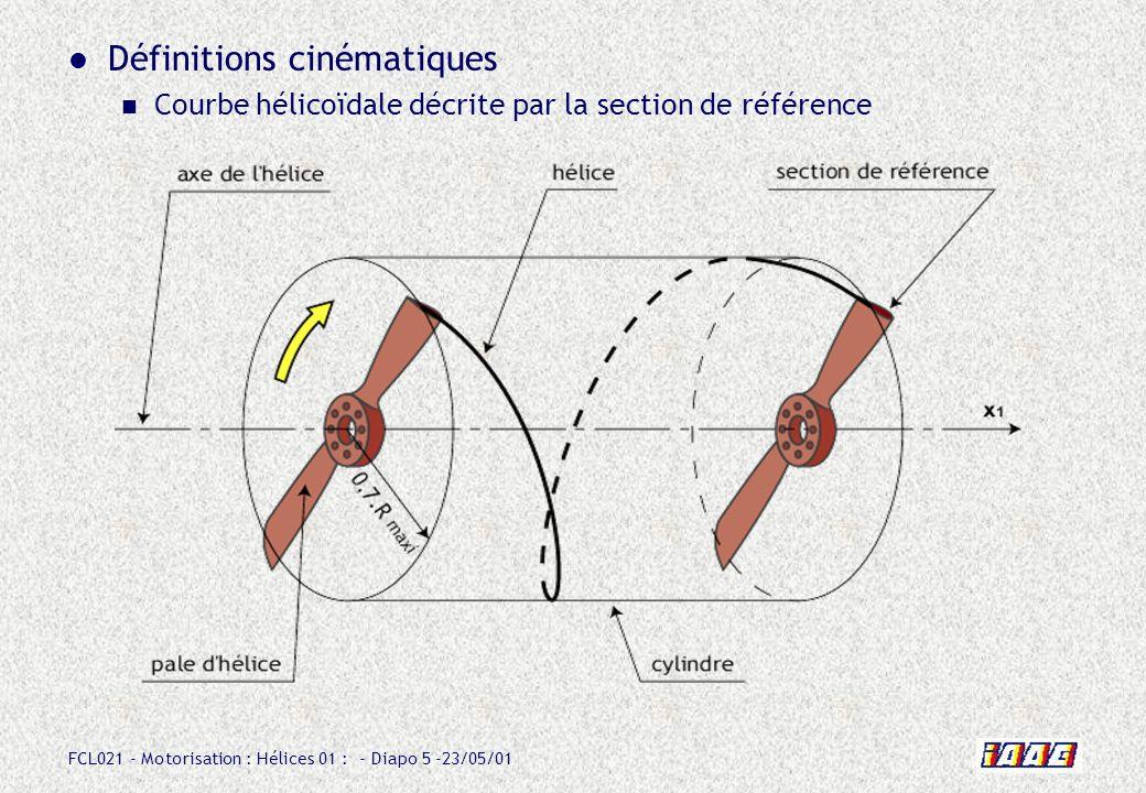 FCL021 - Motorisation : Hélices 01 : - Diapo 5 -23/05/01 Définitions cinématiques Courbe hélicoïdale décrite par la section de référence