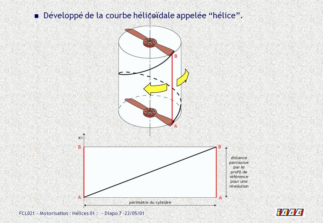 FCL021 - Motorisation : Hélices 01 : - Diapo 7 -23/05/01 Développé de la courbe hélicoïdale appelée hélice.