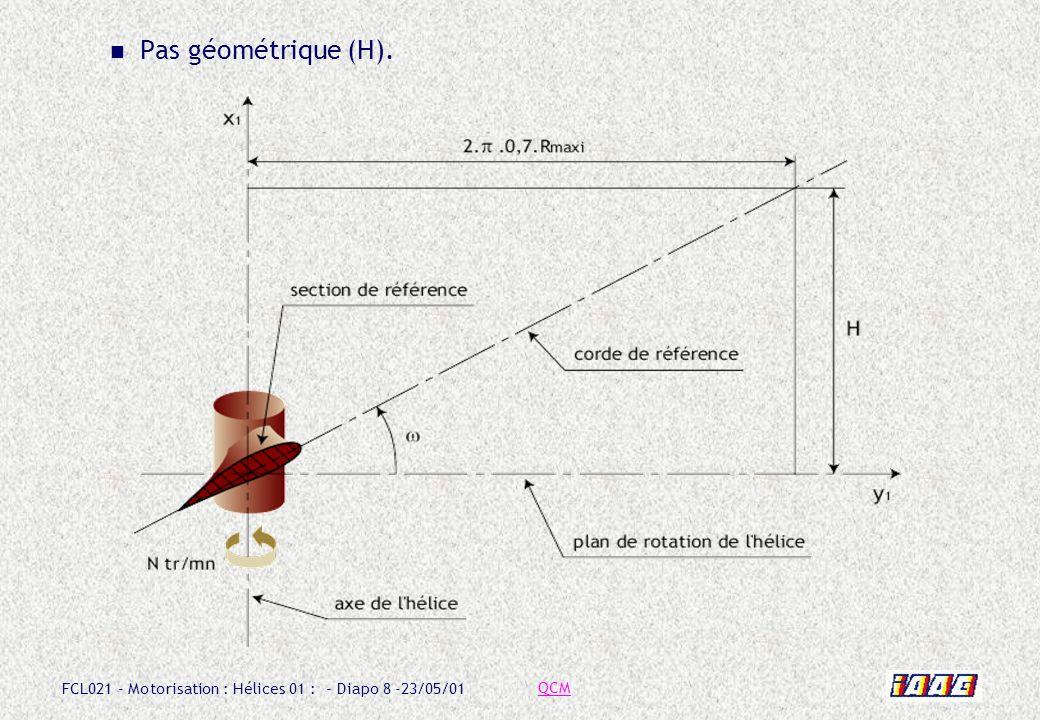 FCL021 - Motorisation : Hélices 01 : - Diapo 8 -23/05/01 Pas géométrique (H). QCM