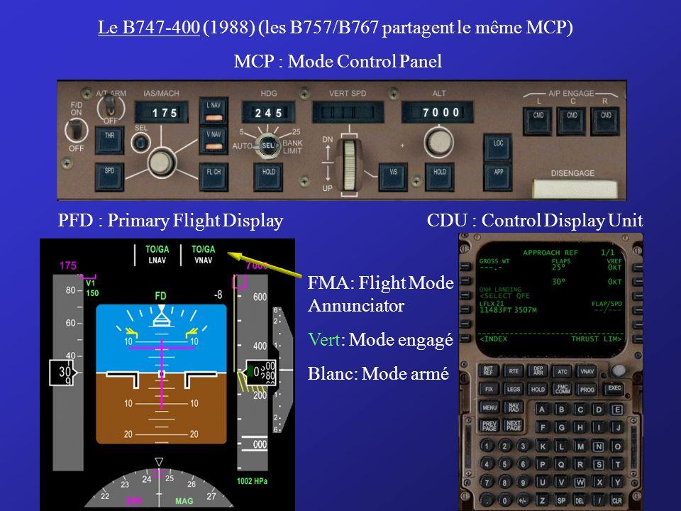 Minima opérationnels 1) Approche de non - précision Guidage latéral (LOC, VOR, NDB, RNAV, GPS…) OBLIGATOIRE Guidage vertical (glideslope, PAPI…) POSSI