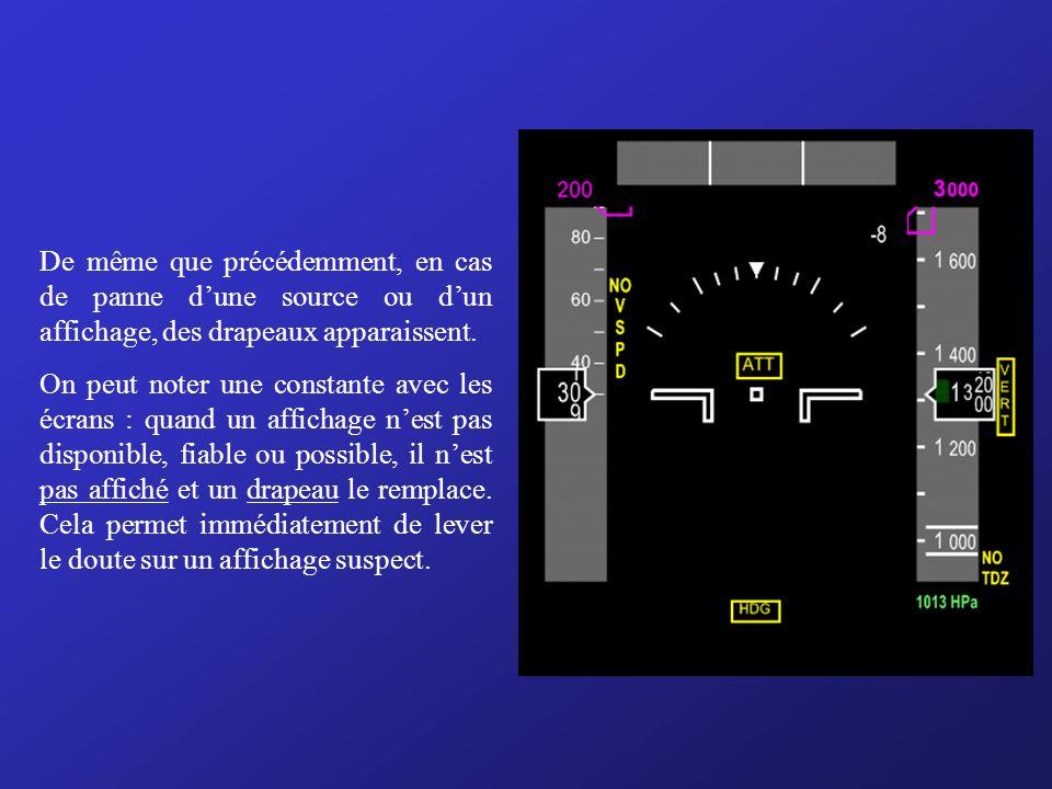 Le B747-400 (1988) (les B757/B767 partagent le même MCP) MCP : Mode Control Panel PFD : Primary Flight DisplayCDU : Control Display Unit FMA: Flight M