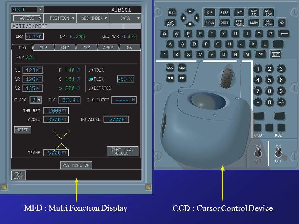 L A380 (2005) (évolution des systèmes AIRBUS précédents) FCU : Flight Control Unit PFD : Primary Flight Display FMA: Flight Mode Annunciator Indicateu