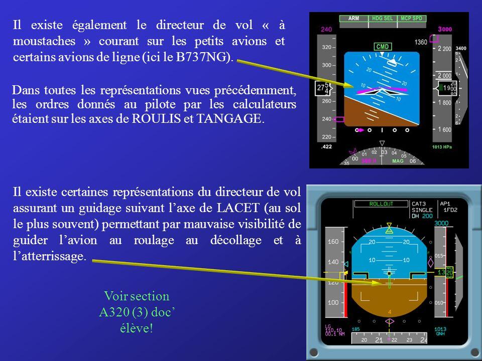 Affichage du FPV et de la cible de pente sur B777. Il ny a pas de guidage latéral du FPV. Le mode TRK commande la barre verticale du DV. Le mode FPA c