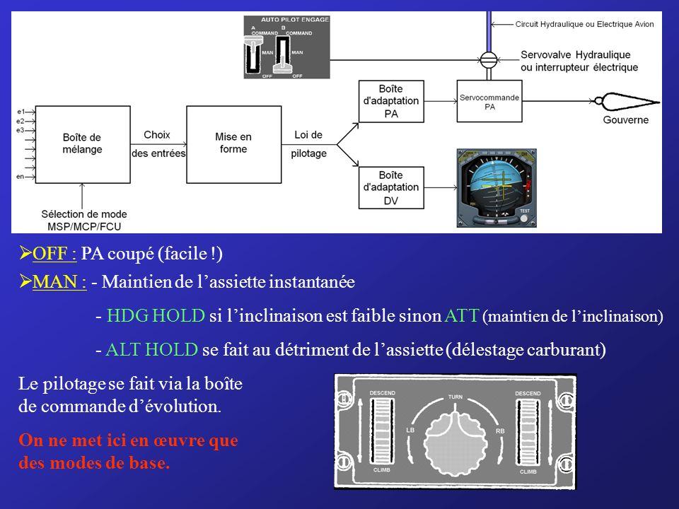 Propriété fondamentale : La mise en œuvre des modes supérieurs ne peut se faire quau travers des modes de base. 5) Architecture PA/DV Ancienne générat