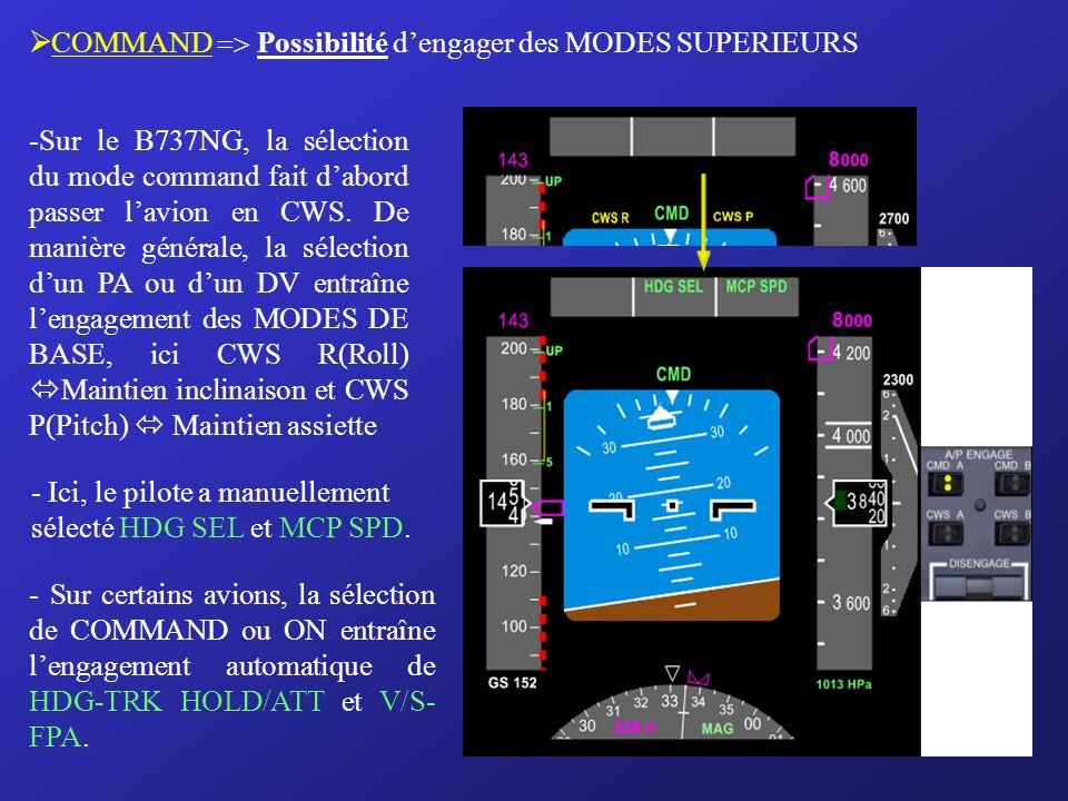 CWS: (Control Wheel Steering) « Pilotage transparent » Question dexamen : Si le pilote lâche le manche lavion conserve sa dernière attitude. Les effor