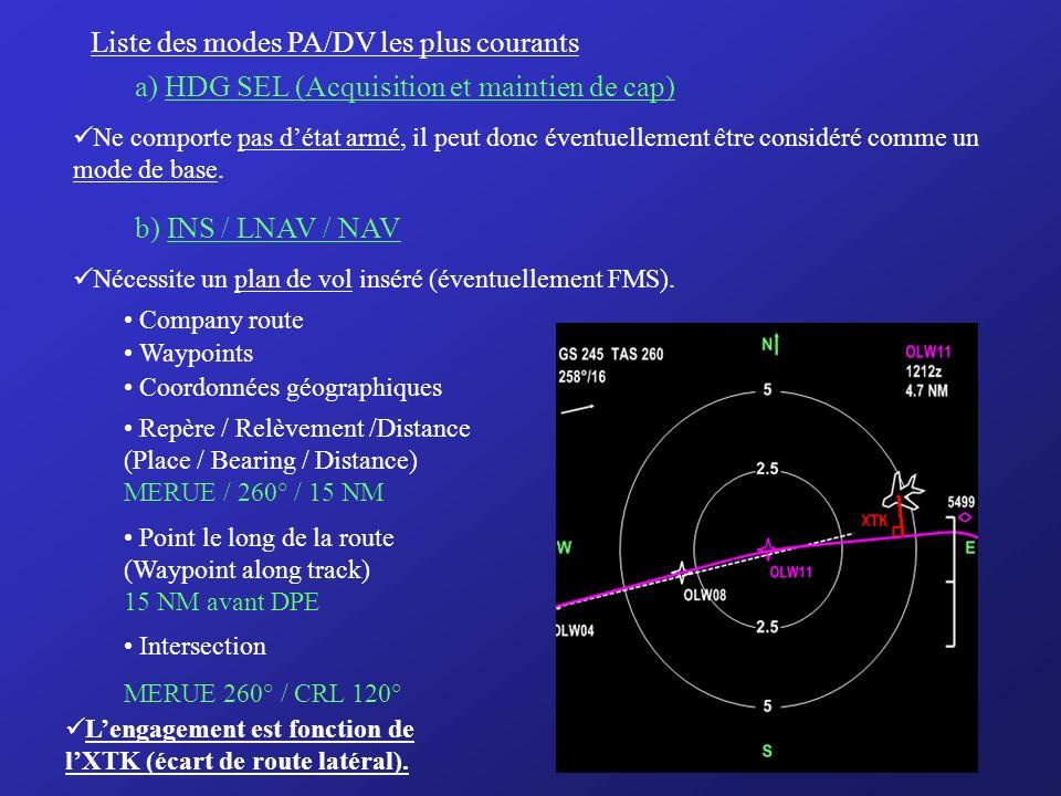 Schéma synoptique du fonctionnement dun mode PA sur un axe (roulis) 7) Modes PA/DV Cap affiché par le piloteCap actuel Signal décart (entrée) Braquage