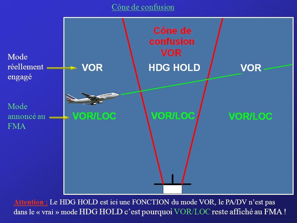 Le mode HDG SEL préalablement engagé est chassé par VOR/LOC au moment de linterception. Sert aussi à acquérir et maintenir un localizer si une fréquen