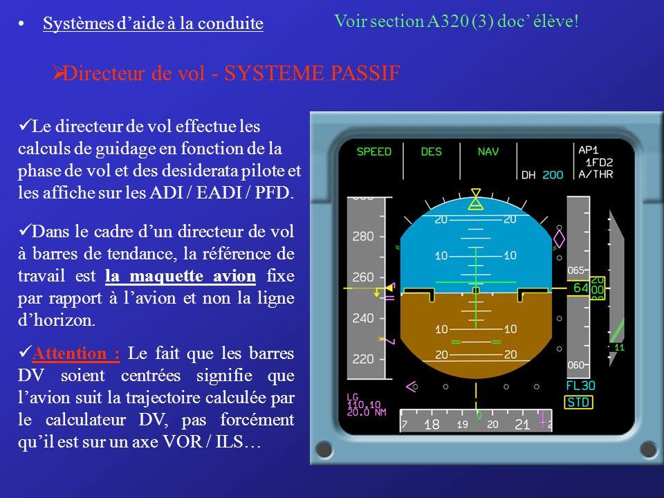 Systèmes daide à la conduite Directeur de vol - SYSTEME PASSIF Voir section A320 (3) doc élève.