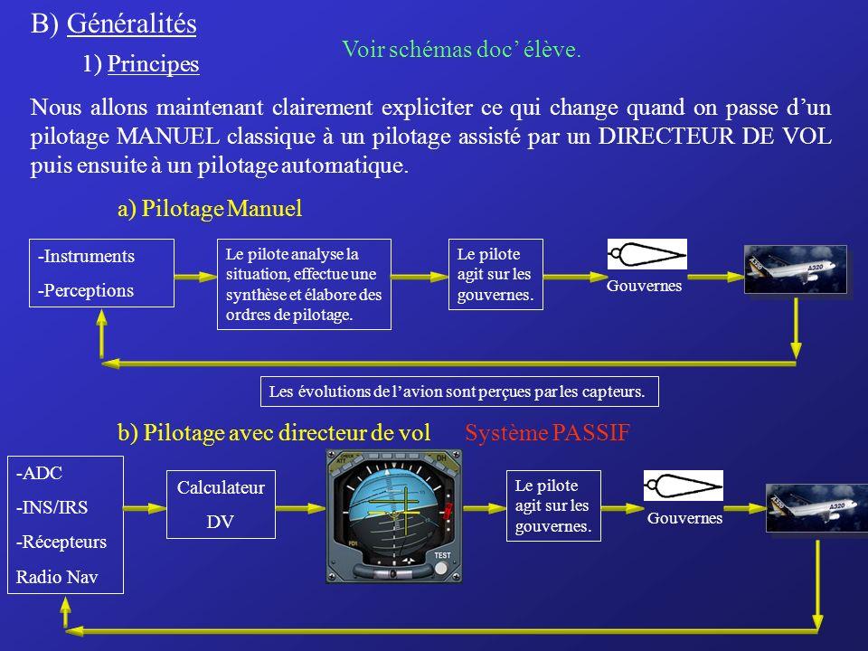 Systèmes daide à la conduite Directeur de vol - SYSTEME PASSIF Voir section A320 (3) doc élève! Le directeur de vol effectue les calculs de guidage en
