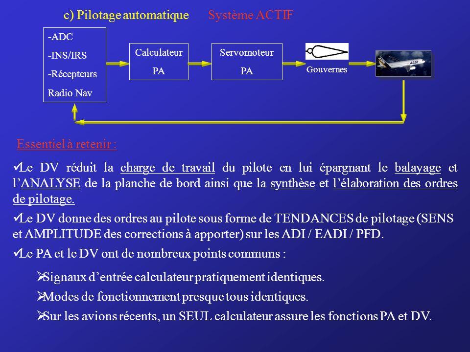 B) Généralités Nous allons maintenant clairement expliciter ce qui change quand on passe dun pilotage MANUEL classique à un pilotage assisté par un DI