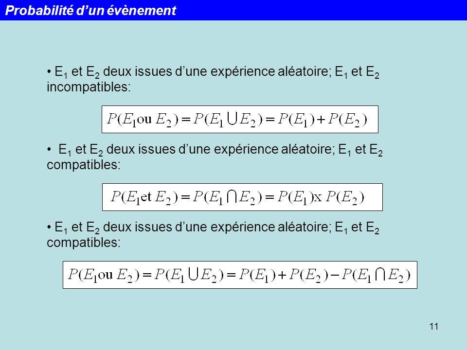 11 E 1 et E 2 deux issues dune expérience aléatoire; E 1 et E 2 incompatibles: E 1 et E 2 deux issues dune expérience aléatoire; E 1 et E 2 compatible