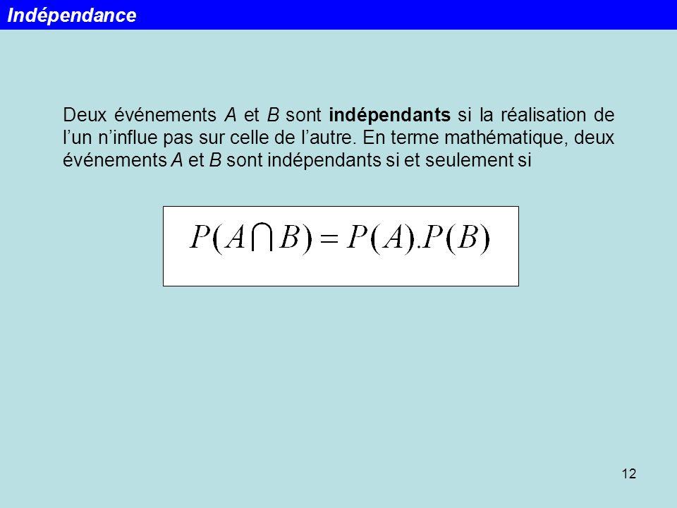 12 Deux événements A et B sont indépendants si la réalisation de lun ninflue pas sur celle de lautre. En terme mathématique, deux événements A et B so