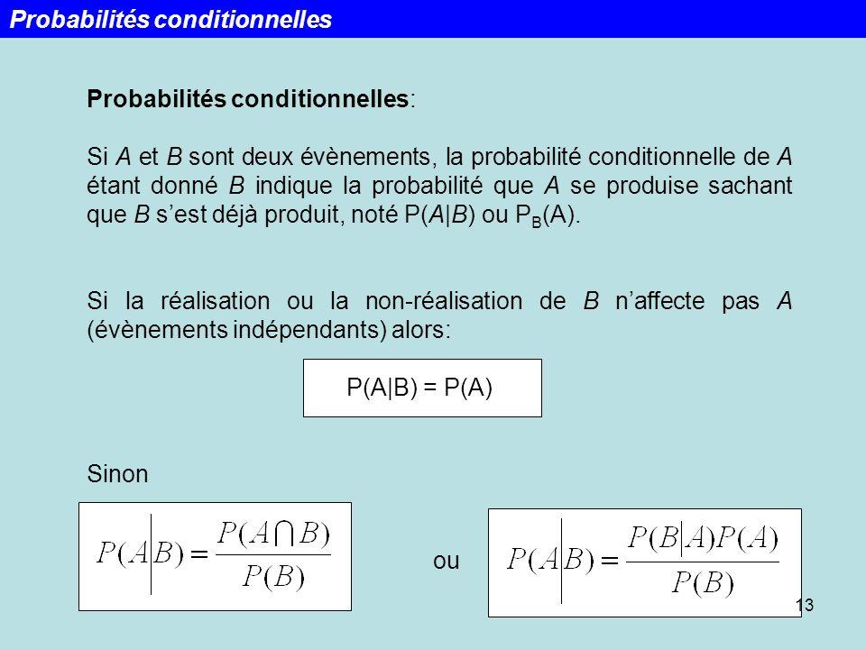 Probabilités conditionnelles: Si A et B sont deux évènements, la probabilité conditionnelle de A étant donné B indique la probabilité que A se produis