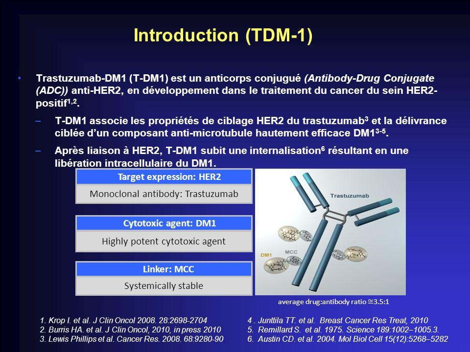 Introduction (TDM-1) Trastuzumab-DM1 (T-DM1) est un anticorps conjugué (Antibody-Drug Conjugate (ADC)) anti-HER2, en développement dans le traitement