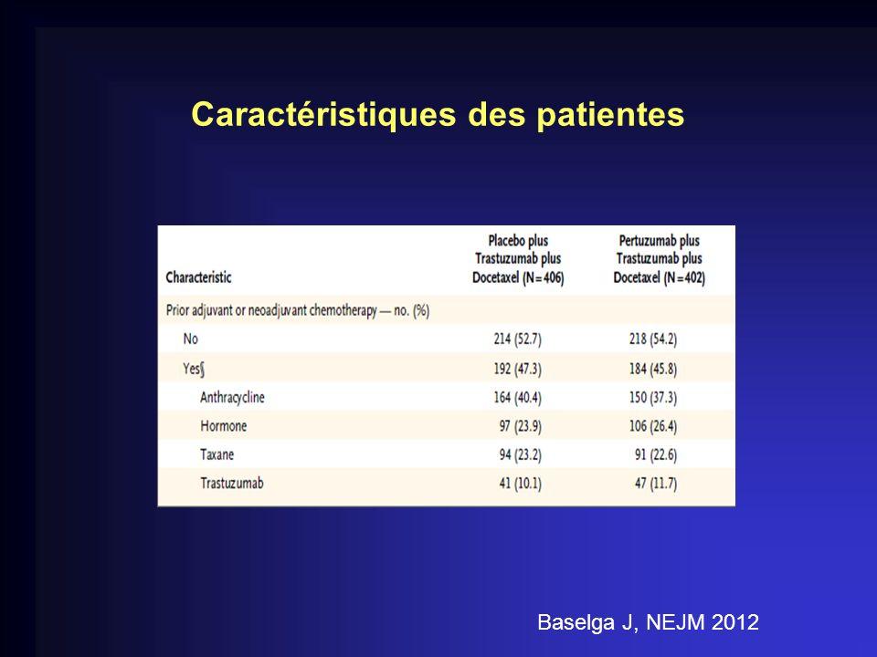 Caractéristiques des patientes Baselga J, NEJM 2012