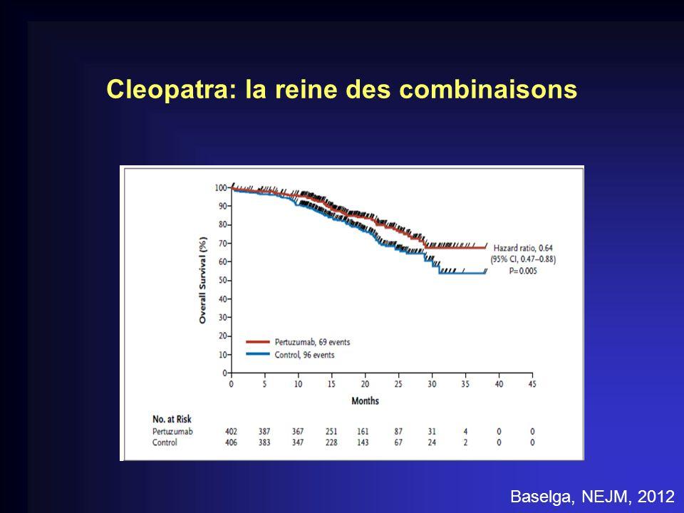 Cleopatra: la reine des combinaisons Baselga, NEJM, 2012